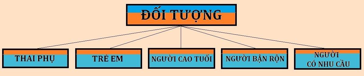 doi-tuong-xet-nghiem-mau-tai-nha